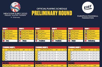 Euro 2020 Spielplan Zum Ausdrucken