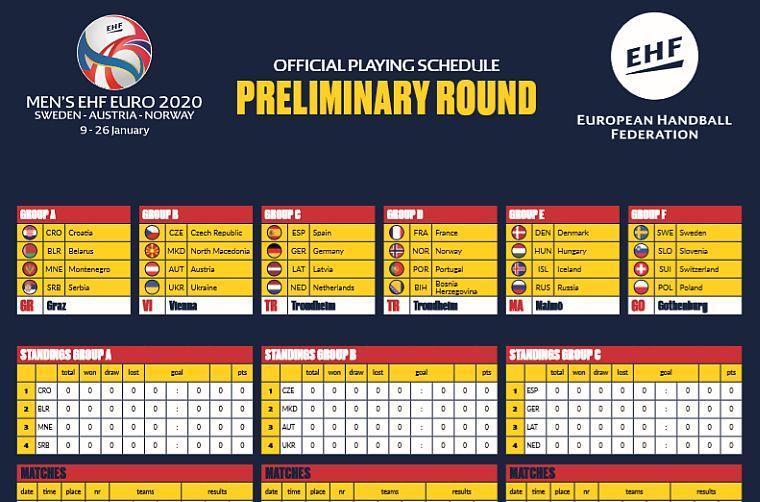So Sieht Der Ehf Euro 2020 Spielplan Aus